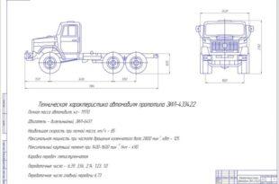 Характеристики автомобиля ЗИЛ-433422