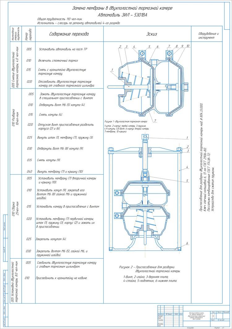 Инструктивная карта по замене мембран в двухполостной тормозной камере автомобиля ЗИЛ-5301ВА