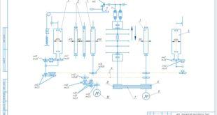 Кинематич. схема станка Ц5Д