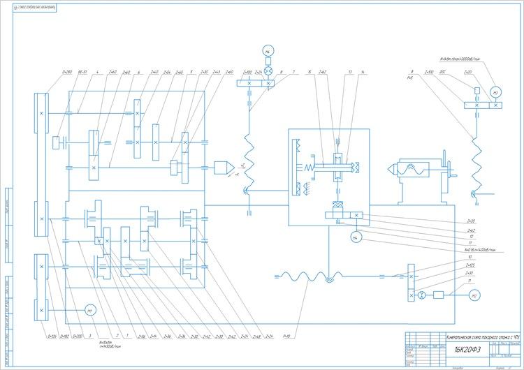 Кинематическая схема токарного станка с ЧПУ 16K20Ф3