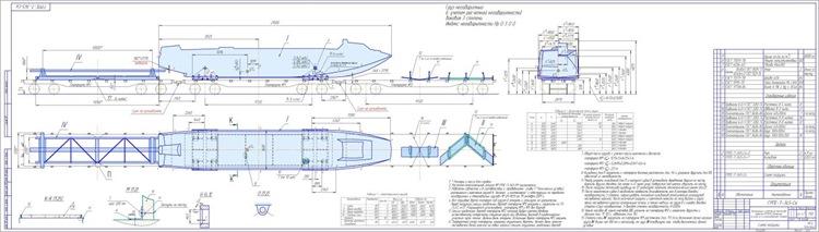 Размещение и крепление теплохода проекта №17091 «Полесье» на сцепе из 3-х железнодорожных платформ