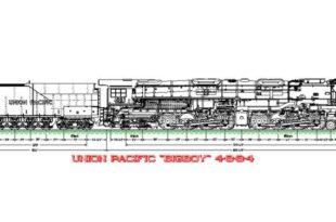 Union pacific Bigboy 4884