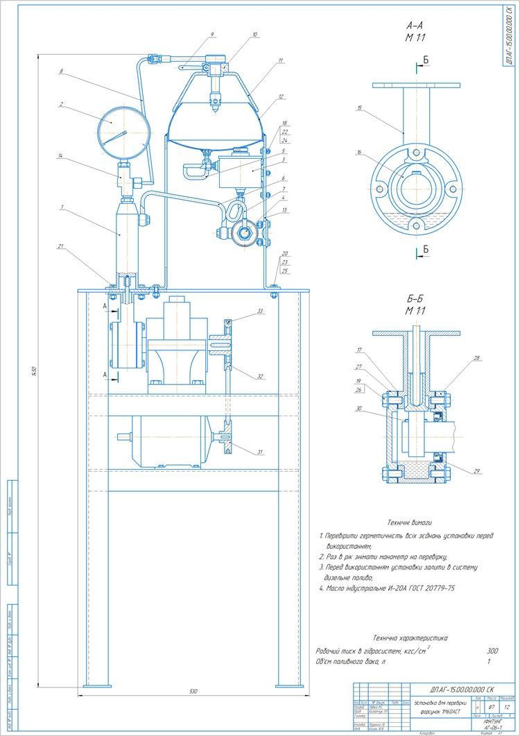Установка для перевірки форсунок 1М60АСТ