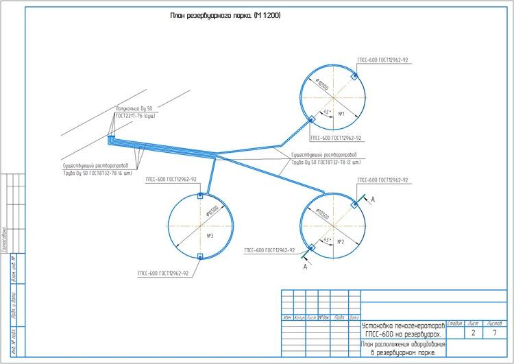Установка пеногенераторов ГПСС-600 на резервуарах