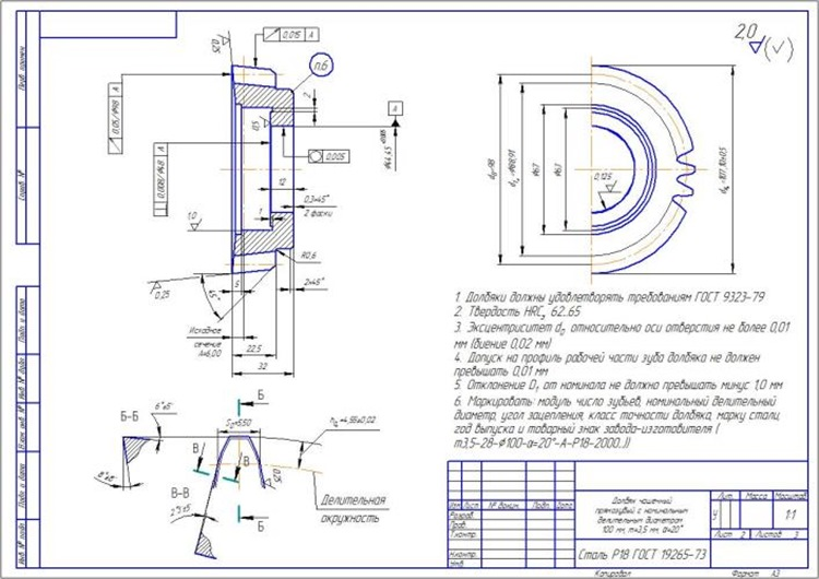 Долбяк чашечный прямозубый с номинальным делительным диаметром 100 мм, m=3,5 мм, a=20