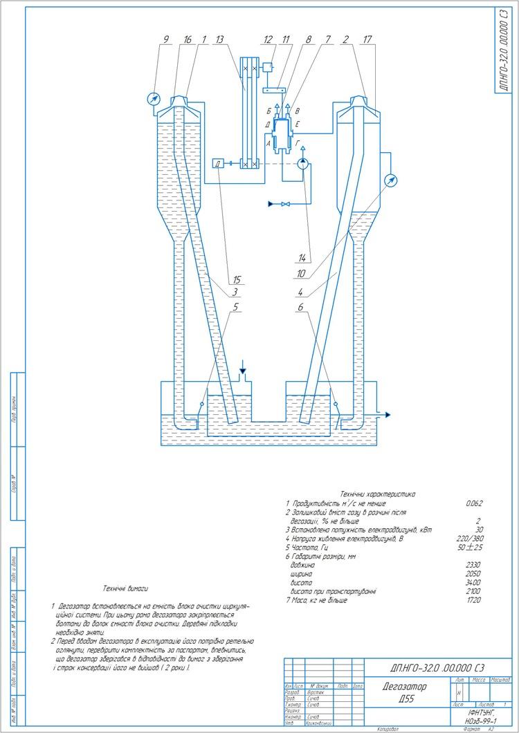 Дегазатор Д55