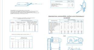 Элекртические лебедки и ручные перемещение грузов(1)