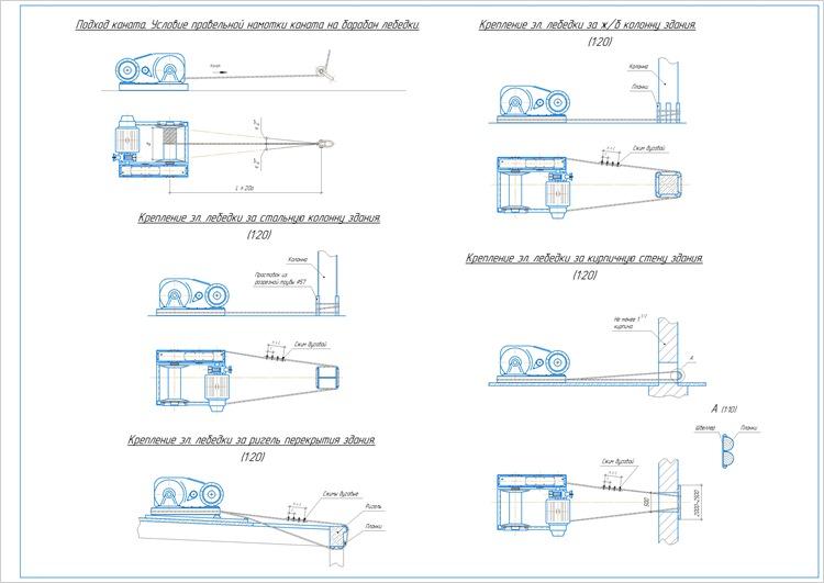 Элекртические лебедки и ручные перемещение грузов(2)
