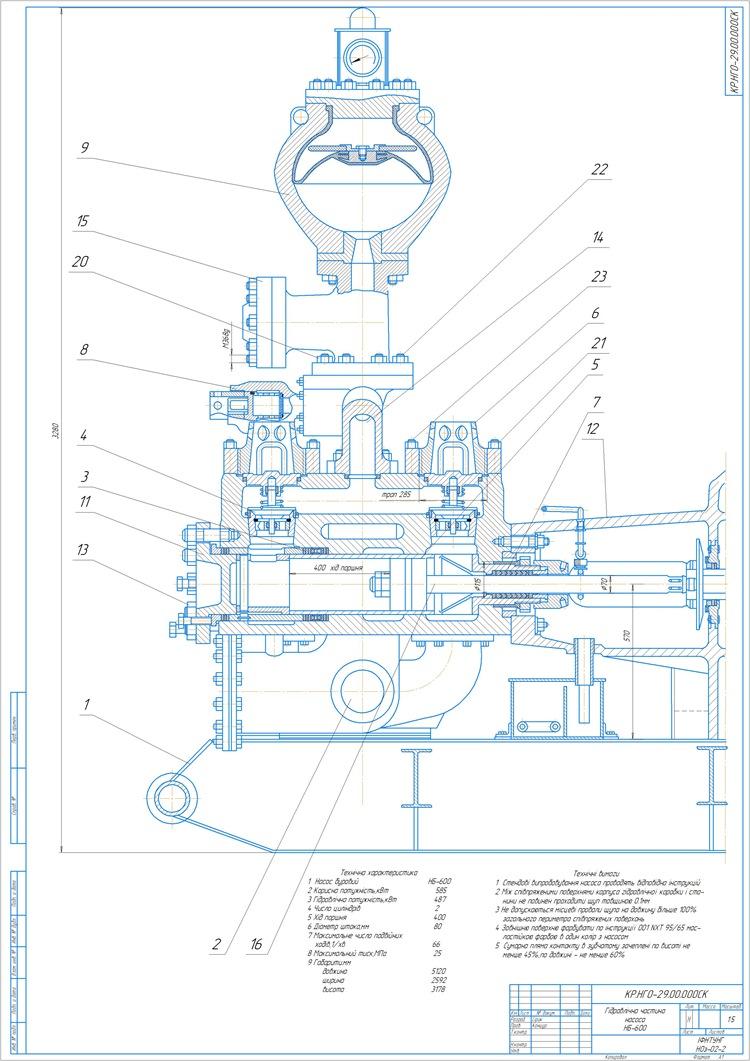 Гідравлічна частина НБ-600
