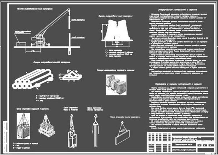 Ограждение артскважины (тех. карта)