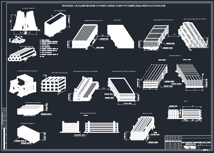 Порядок складирования материалов