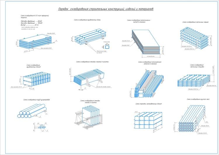 Порядок складирования строительных конструкций, изделий и материалов (1)