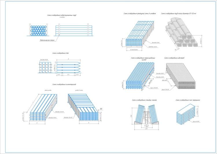 Порядок складирования строительных конструкций, изделий и материалов (2)