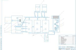 Схема розміщення обладнання ЦС