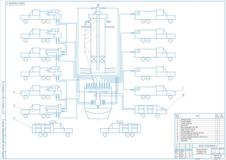 Схема розміщення обладнання при проведенні ГРП