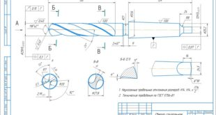 Сверло спиральное с коническим хвостовиком D=28 мм