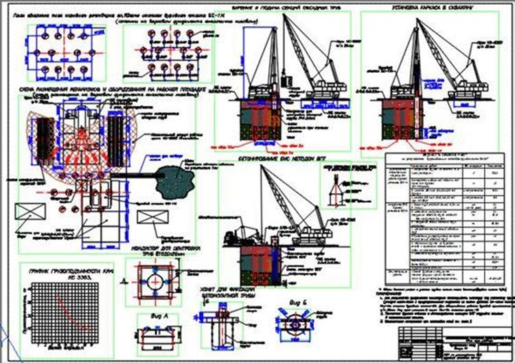 Техкарта на бурение БС-1М