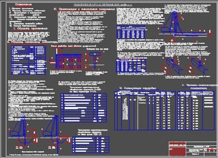 Технологическая карта на погружение свай