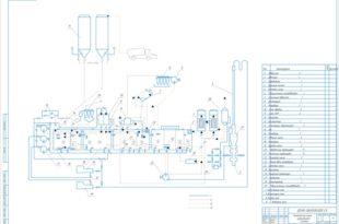 Технологiчна схема циркуляцiйної системи CS-2000